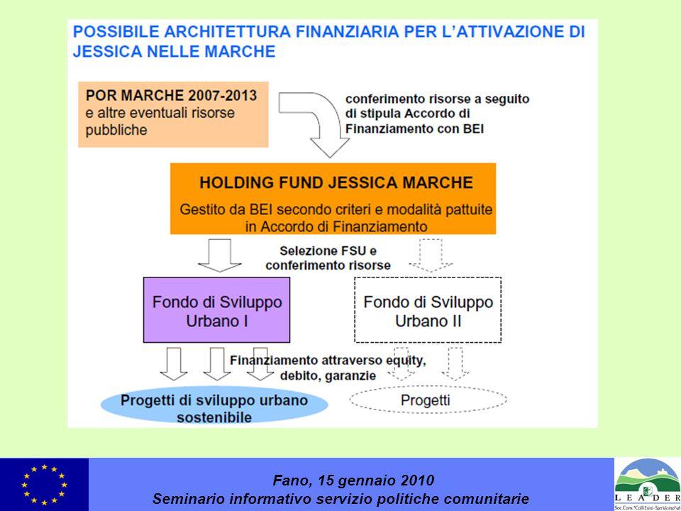 Fano, 15 gennaio 2010 Seminario informativo servizio politiche comunitarie