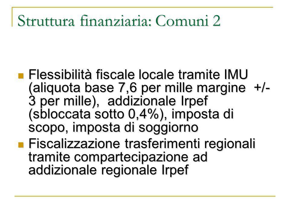 Struttura finanziaria: Comuni 2 Flessibilità fiscale locale tramite IMU (aliquota base 7,6 per mille margine +/- 3 per mille), addizionale Irpef (sbloccata sotto 0,4%), imposta di scopo, imposta di soggiorno Flessibilità fiscale locale tramite IMU (aliquota base 7,6 per mille margine +/- 3 per mille), addizionale Irpef (sbloccata sotto 0,4%), imposta di scopo, imposta di soggiorno Fiscalizzazione trasferimenti regionali tramite compartecipazione ad addizionale regionale Irpef Fiscalizzazione trasferimenti regionali tramite compartecipazione ad addizionale regionale Irpef