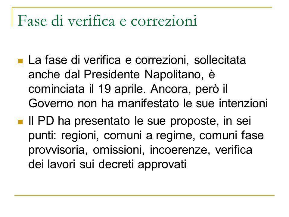Fase di verifica e correzioni La fase di verifica e correzioni, sollecitata anche dal Presidente Napolitano, è cominciata il 19 aprile.