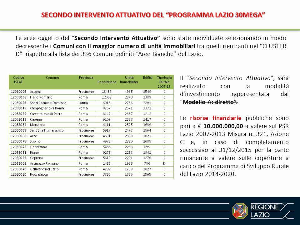 SECONDO INTERVENTO ATTUATIVO DEL PROGRAMMA LAZIO 30MEGA Le aree oggetto del Secondo Intervento Attuativo sono state individuate selezionando in modo decrescente i Comuni con il maggior numero di unità immobiliari tra quelli rientranti nel CLUSTER D rispetto alla lista dei 336 Comuni definiti Aree Bianche del Lazio.