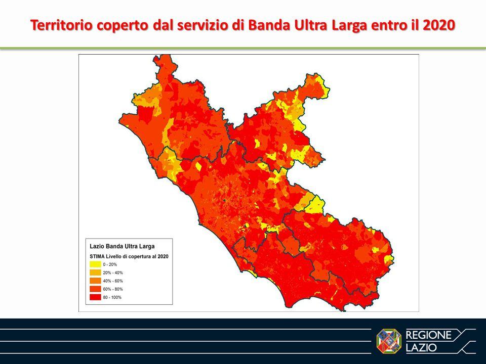 Spesa pubblica e modalità di attuazione prevista dal Programma Lazio 30Mega Il valore complessivo per la realizzazione dell infrastruttura prevista dal Programma Lazio 30Mega è pari a € 101.561.599,00 oltre IVA 10%, corrispondenti a € 111.717.759,00 IVA inclusa.