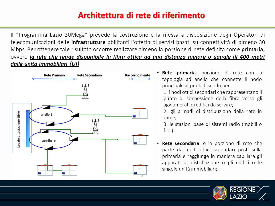Architettura di rete di riferimento Il Programma Lazio 30Mega prevede la costruzione e la messa a disposizione degli Operatori di telecomunicazioni delle infrastrutture abilitanti l offerta di servizi basati su connettività di almeno 30 Mbps.