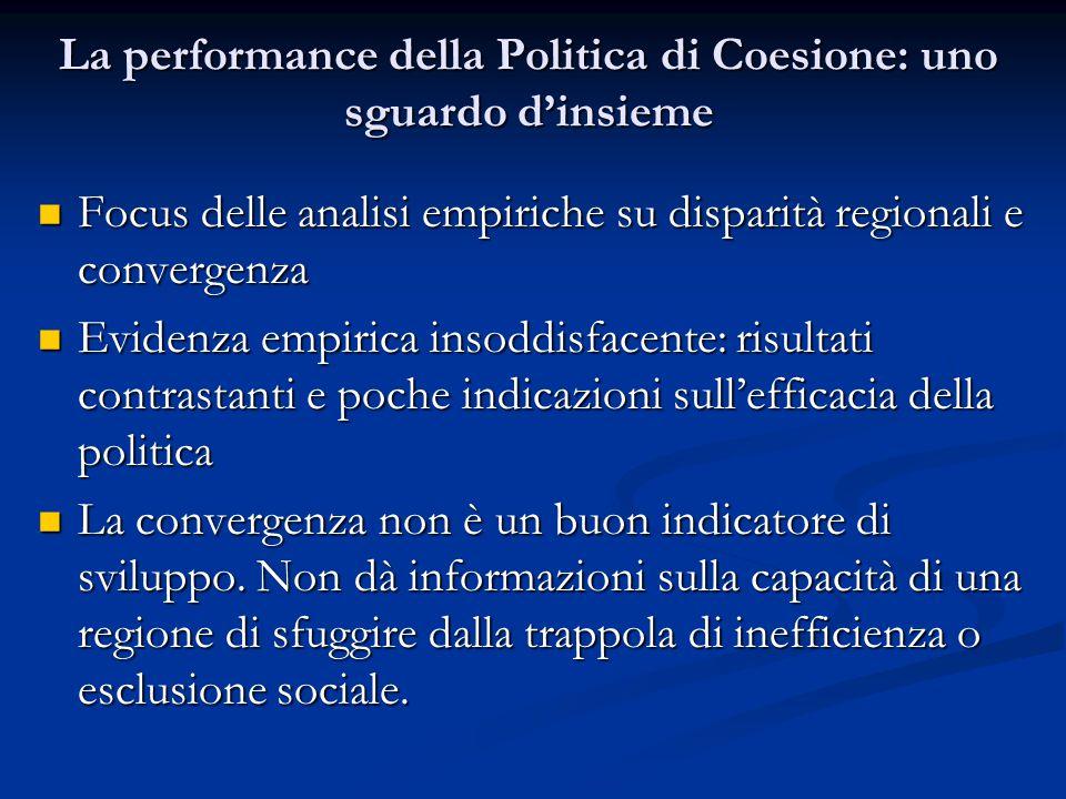La performance della Politica di Coesione: uno sguardo d'insieme Focus delle analisi empiriche su disparità regionali e convergenza Focus delle analis