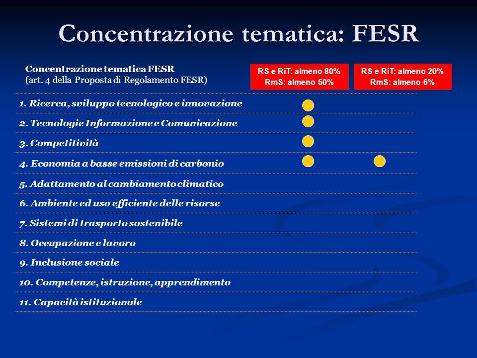 Concentrazione tematica: FESR 1. Ricerca, sviluppo tecnologico e innovazione 2. Tecnologie Informazione e Comunicazione 3. Competitività 4. Economia a