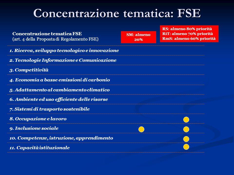 Concentrazione tematica: FSE 1. Ricerca, sviluppo tecnologico e innovazione 2. Tecnologie Informazione e Comunicazione 3. Competitività 4. Economia a