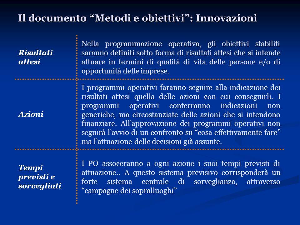 Il documento Metodi e obiettivi : Innovazioni Risultati attesi Nella programmazione operativa, gli obiettivi stabiliti saranno definiti sotto forma di risultati attesi che si intende attuare in termini di qualità di vita delle persone e/o di opportunità delle imprese.