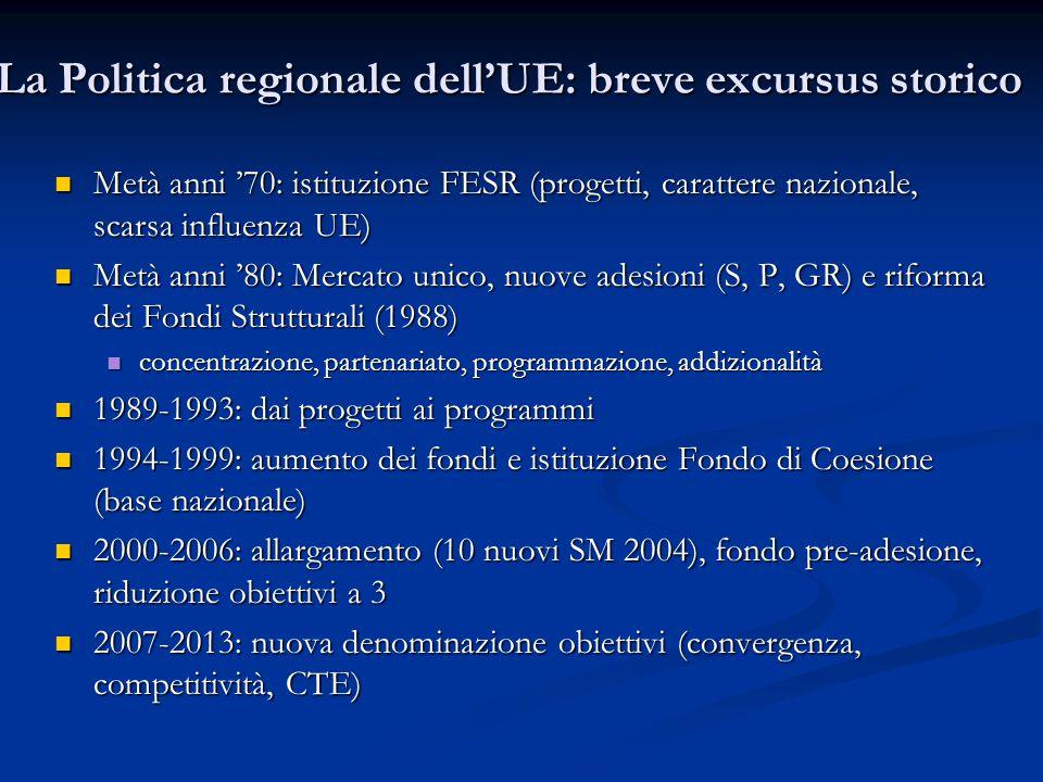 La Politica regionale dell'UE: breve excursus storico Metà anni '70: istituzione FESR (progetti, carattere nazionale, scarsa influenza UE) Metà anni '70: istituzione FESR (progetti, carattere nazionale, scarsa influenza UE) Metà anni '80: Mercato unico, nuove adesioni (S, P, GR) e riforma dei Fondi Strutturali (1988) Metà anni '80: Mercato unico, nuove adesioni (S, P, GR) e riforma dei Fondi Strutturali (1988) concentrazione, partenariato, programmazione, addizionalità concentrazione, partenariato, programmazione, addizionalità 1989-1993: dai progetti ai programmi 1989-1993: dai progetti ai programmi 1994-1999: aumento dei fondi e istituzione Fondo di Coesione (base nazionale) 1994-1999: aumento dei fondi e istituzione Fondo di Coesione (base nazionale) 2000-2006: allargamento (10 nuovi SM 2004), fondo pre-adesione, riduzione obiettivi a 3 2000-2006: allargamento (10 nuovi SM 2004), fondo pre-adesione, riduzione obiettivi a 3 2007-2013: nuova denominazione obiettivi (convergenza, competitività, CTE) 2007-2013: nuova denominazione obiettivi (convergenza, competitività, CTE)