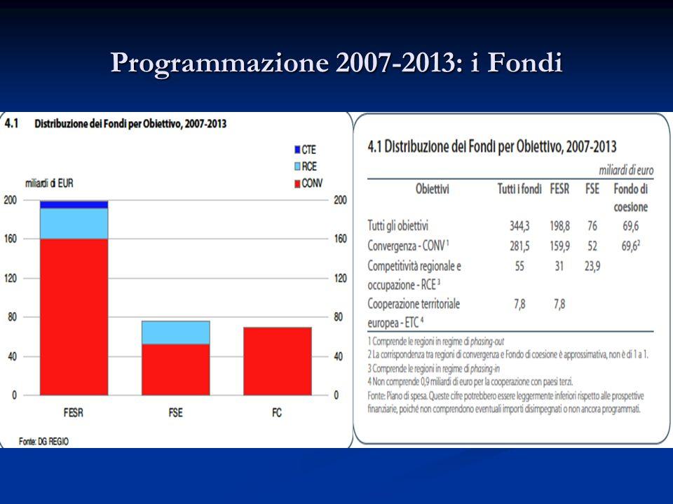 Programmazione 2007-2013: i Fondi