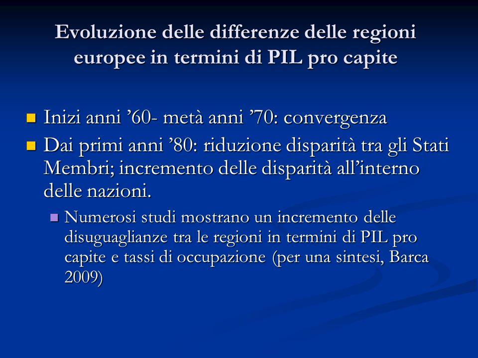 Evoluzione delle differenze delle regioni europee in termini di PIL pro capite Inizi anni '60- metà anni '70: convergenza Inizi anni '60- metà anni '70: convergenza Dai primi anni '80: riduzione disparità tra gli Stati Membri; incremento delle disparità all'interno delle nazioni.