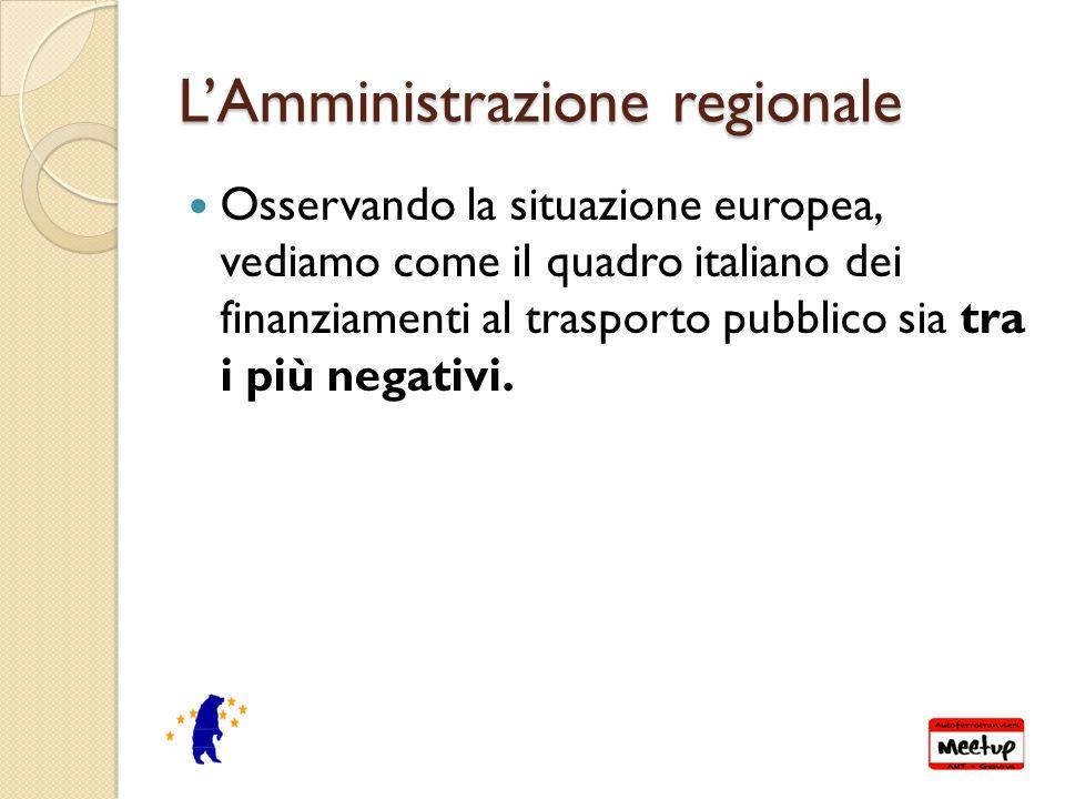 L'Amministrazione regionale Osservando la situazione europea, vediamo come il quadro italiano dei finanziamenti al trasporto pubblico sia tra i più negativi.