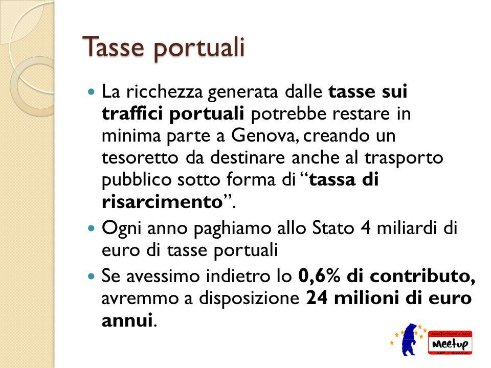 Tasse portuali La ricchezza generata dalle tasse sui traffici portuali potrebbe restare in minima parte a Genova, creando un tesoretto da destinare anche al trasporto pubblico sotto forma di tassa di risarcimento .