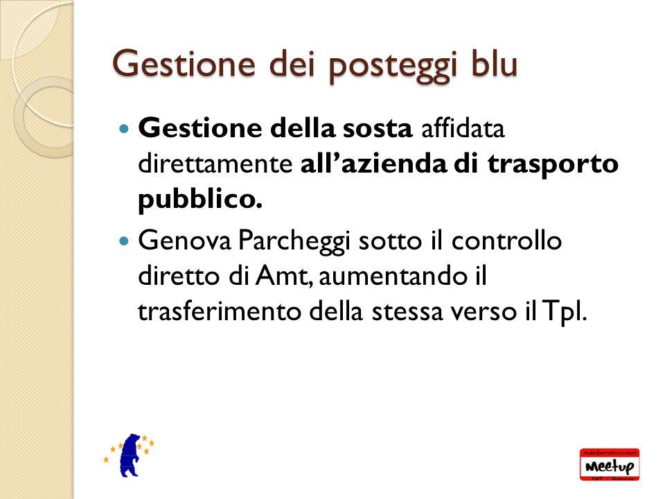 Gestione dei posteggi blu Gestione della sosta affidata direttamente all'azienda di trasporto pubblico.