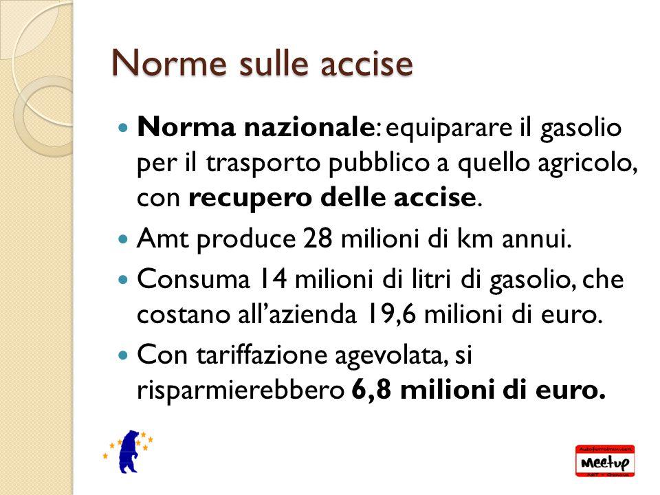 Norme sulle accise Norma nazionale: equiparare il gasolio per il trasporto pubblico a quello agricolo, con recupero delle accise.