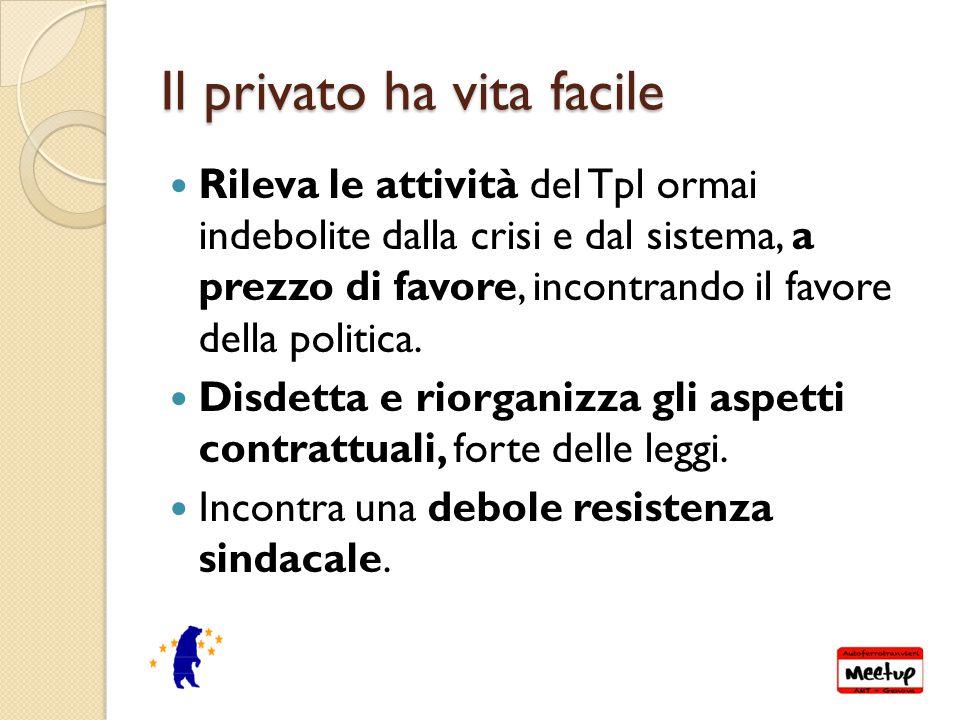 Il privato ha vita facile Rileva le attività del Tpl ormai indebolite dalla crisi e dal sistema, a prezzo di favore, incontrando il favore della politica.