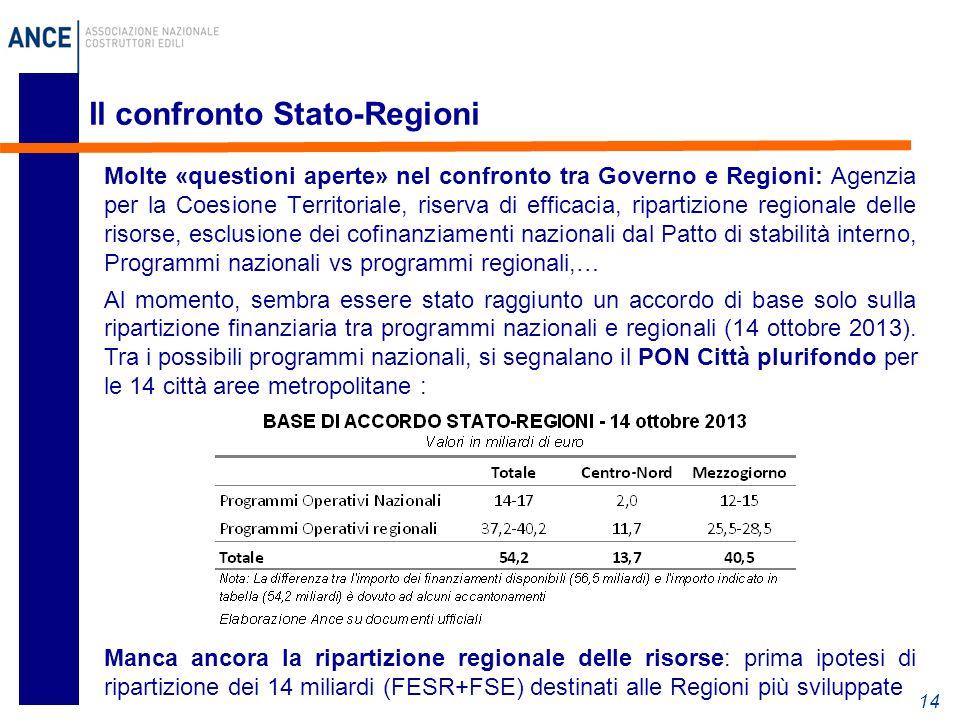 Il confronto Stato-Regioni 14 Molte «questioni aperte» nel confronto tra Governo e Regioni: Agenzia per la Coesione Territoriale, riserva di efficacia