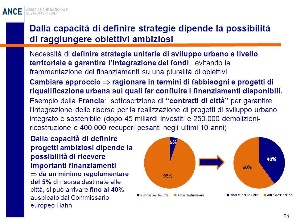 Necessità di definire strategie unitarie di sviluppo urbano a livello territoriale e garantire l'integrazione dei fondi, evitando la frammentazione dei finanziamenti su una pluralità di obiettivi Cambiare approccio  ragionare in termini di fabbisogni e progetti di riqualificazione urbana sui quali far confluire i finanziamenti disponibili.