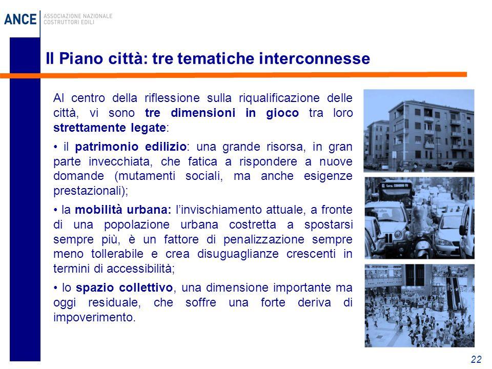 Il Piano città: tre tematiche interconnesse 22 Al centro della riflessione sulla riqualificazione delle città, vi sono tre dimensioni in gioco tra lor