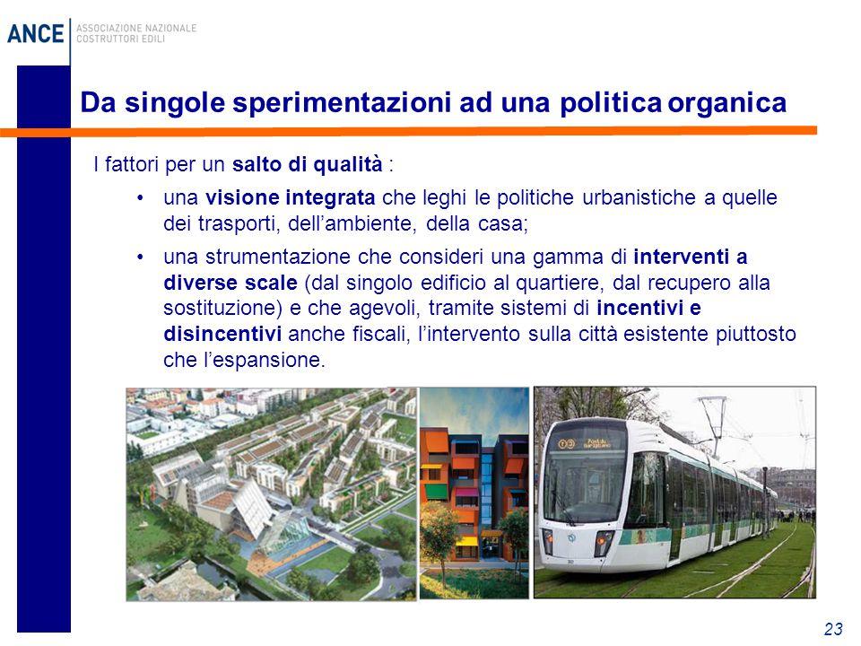 Da singole sperimentazioni ad una politica organica 23 I fattori per un salto di qualità : una visione integrata che leghi le politiche urbanistiche a