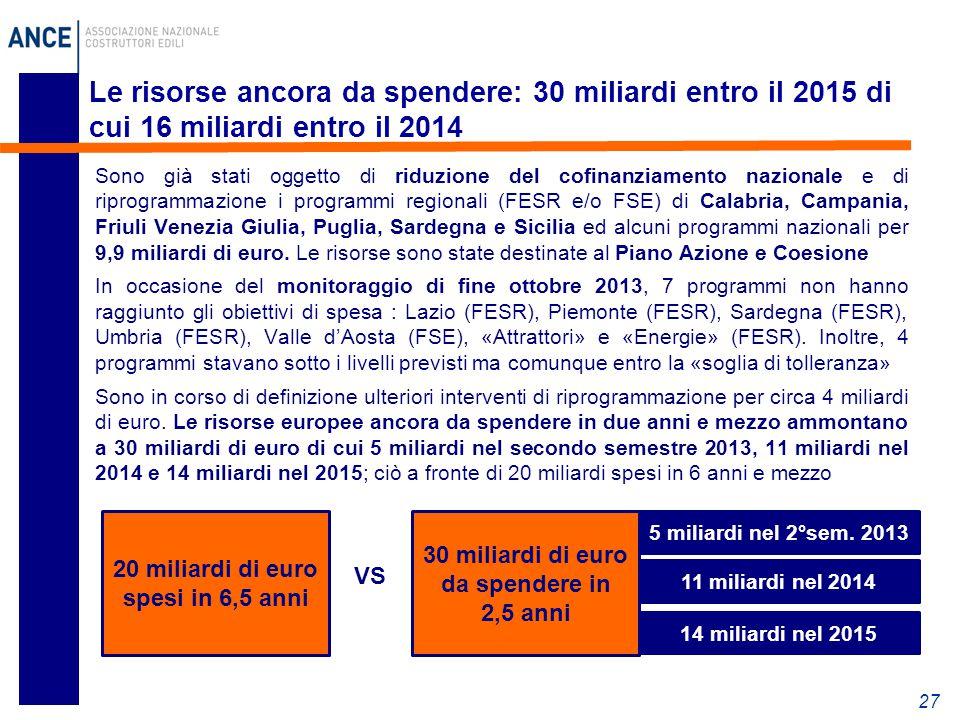 27 Le risorse ancora da spendere: 30 miliardi entro il 2015 di cui 16 miliardi entro il 2014 Sono già stati oggetto di riduzione del cofinanziamento n