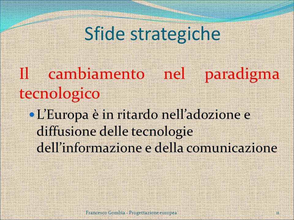 Il cambiamento nel paradigma tecnologico L'Europa è in ritardo nell'adozione e diffusione delle tecnologie dell'informazione e della comunicazione Sfi