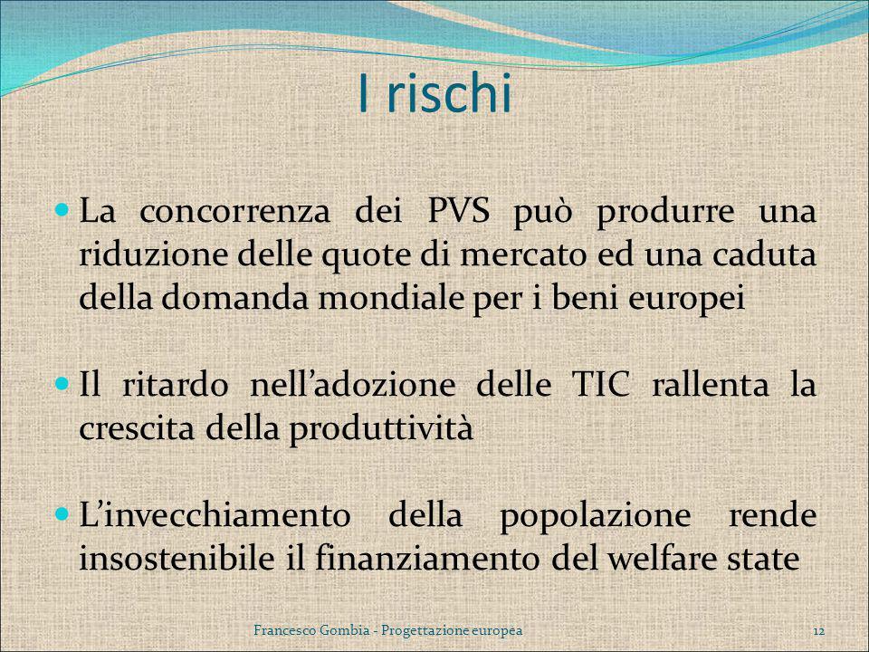 I rischi La concorrenza dei PVS può produrre una riduzione delle quote di mercato ed una caduta della domanda mondiale per i beni europei Il ritardo n