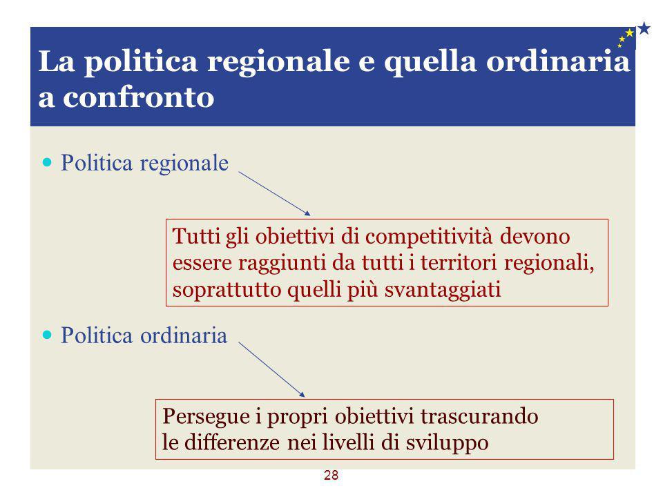 28 Politica regionale Politica ordinaria Persegue i propri obiettivi trascurando le differenze nei livelli di sviluppo Tutti gli obiettivi di competit