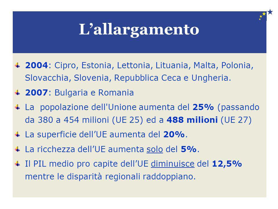 L'allargamento 2004: Cipro, Estonia, Lettonia, Lituania, Malta, Polonia, Slovacchia, Slovenia, Repubblica Ceca e Ungheria. 2007: Bulgaria e Romania La