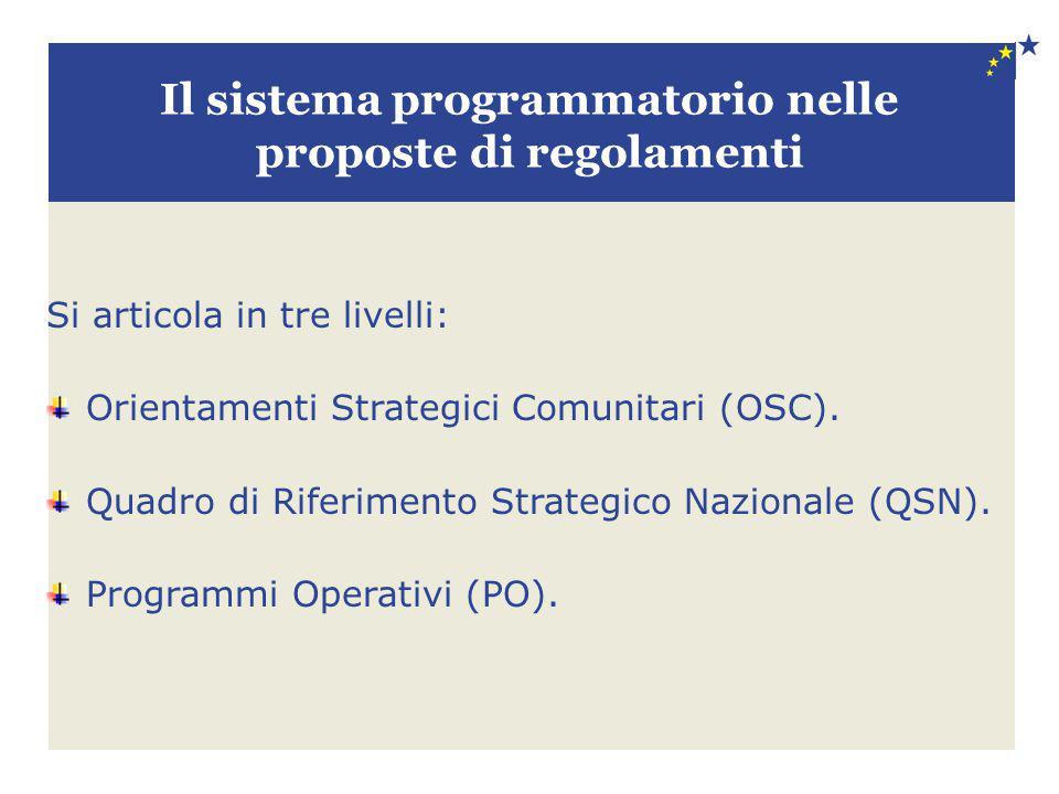 Il sistema programmatorio nelle proposte di regolamenti Si articola in tre livelli: Orientamenti Strategici Comunitari (OSC). Quadro di Riferimento St