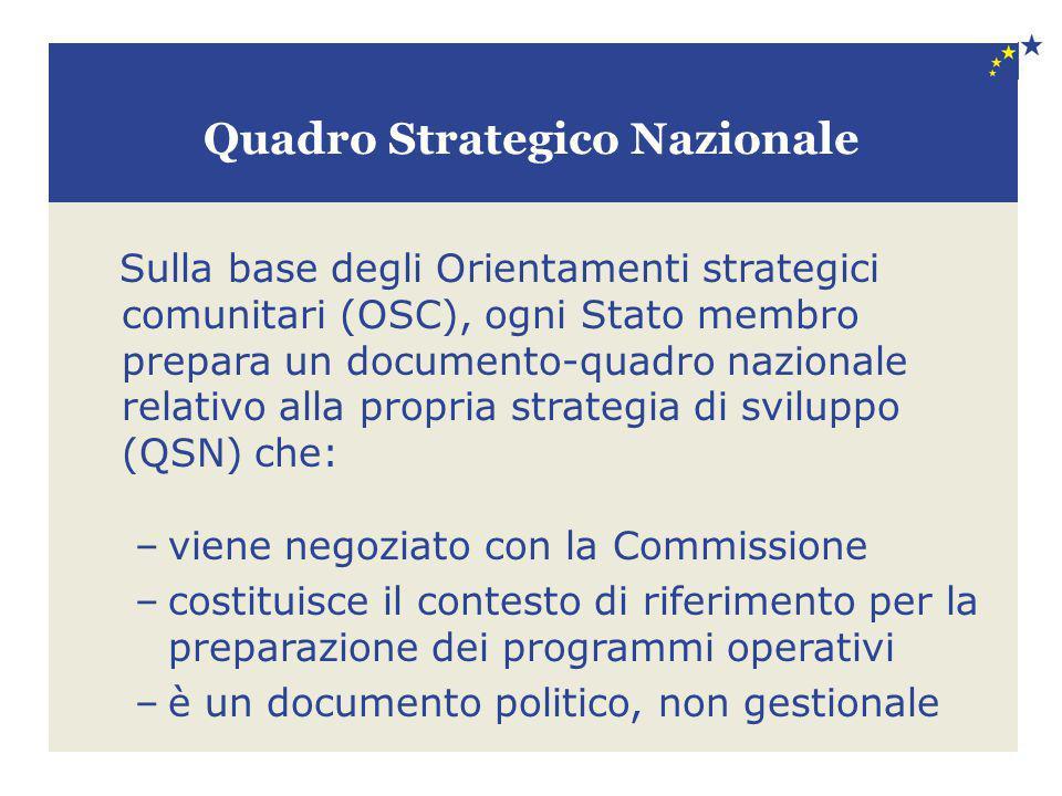 Quadro Strategico Nazionale Sulla base degli Orientamenti strategici comunitari (OSC), ogni Stato membro prepara un documento-quadro nazionale relativ