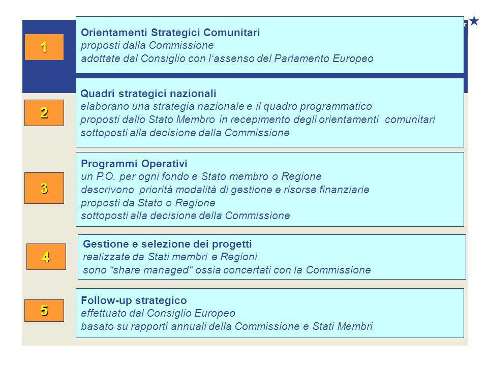 Orientamenti Strategici Comunitari proposti dalla Commissione adottate dal Consiglio con l'assenso del Parlamento Europeo 1 Quadri strategici nazional