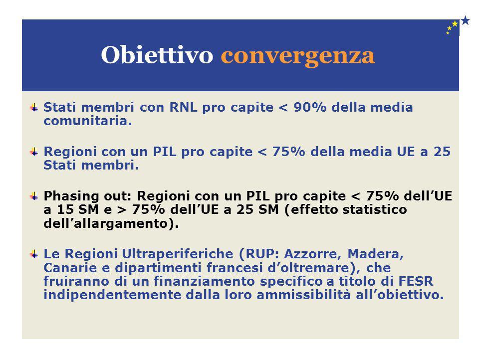 Obiettivo convergenza Stati membri con RNL pro capite < 90% della media comunitaria. Regioni con un PIL pro capite < 75% della media UE a 25 Stati mem