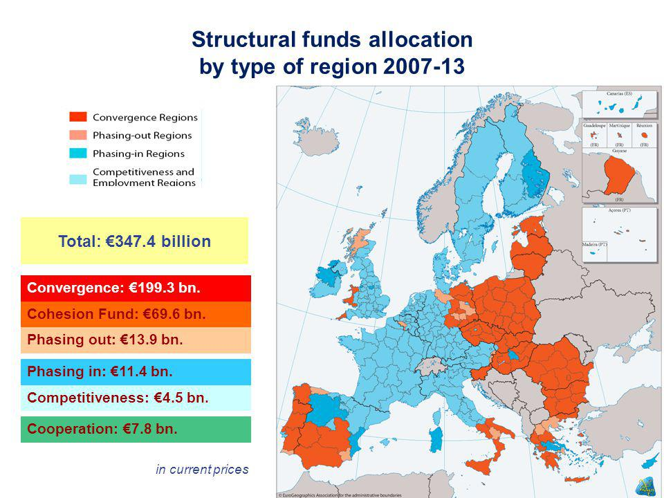 Structural funds allocation by type of region 2007-13 Convergence: €199.3 bn. Phasing out: €13.9 bn. Phasing in: €11.4 bn. Competitiveness: €4.5 bn. C