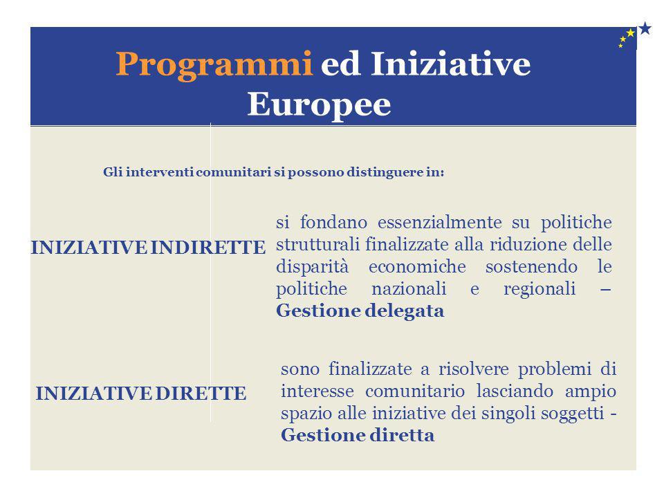 Programmi ed Iniziative Europee Gli interventi comunitari si possono distinguere in: si fondano essenzialmente su politiche strutturali finalizzate al