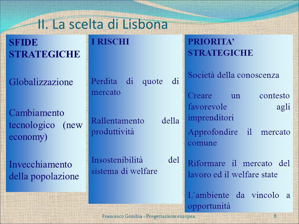 II. La scelta di Lisbona SFIDE STRATEGICHE Globalizzazione Cambiamento tecnologico (new economy) Invecchiamento della popolazione I RISCHI Perdita di