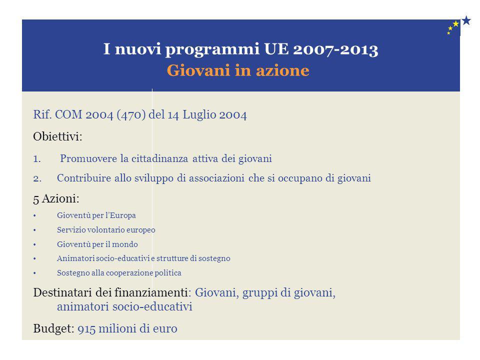 I nuovi programmi UE 2007-2013 Giovani in azione Rif. COM 2004 (470) del 14 Luglio 2004 Obiettivi: 1. Promuovere la cittadinanza attiva dei giovani 2.