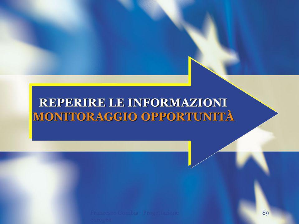 89Francesco Gombia - Progettazione europea REPERIRE LE INFORMAZIONI MONITORAGGIO OPPORTUNITÀ REPERIRE LE INFORMAZIONI MONITORAGGIO OPPORTUNITÀ
