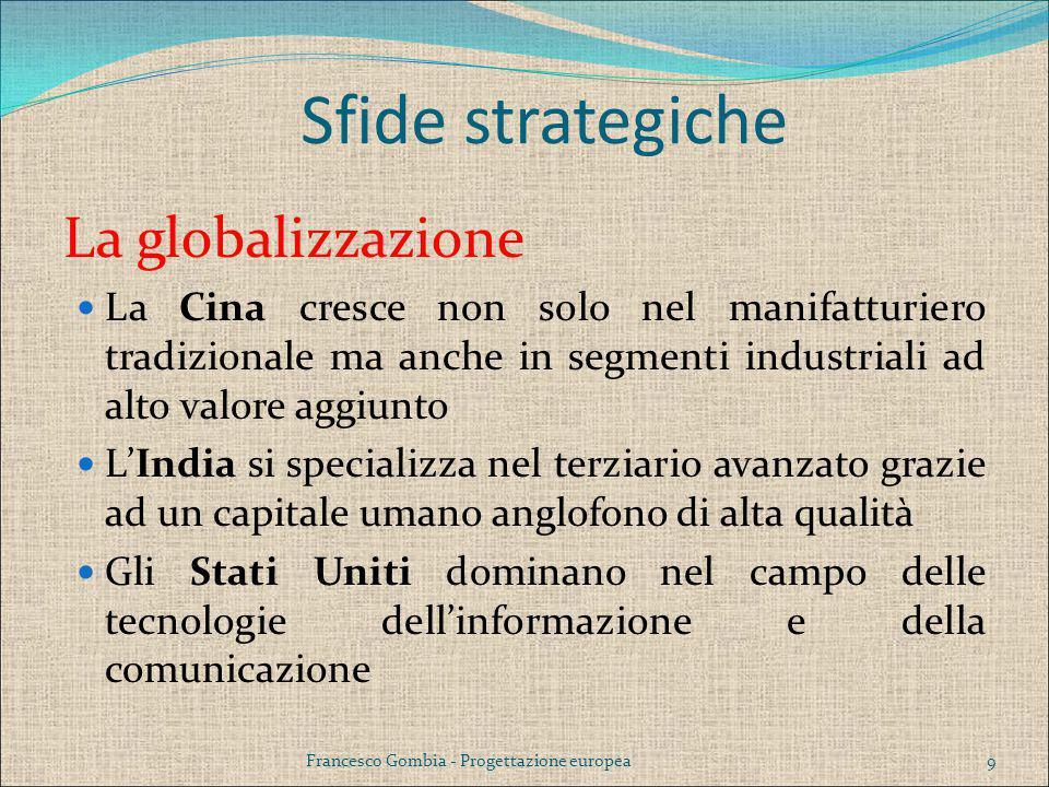 Sfide strategiche La globalizzazione La Cina cresce non solo nel manifatturiero tradizionale ma anche in segmenti industriali ad alto valore aggiunto