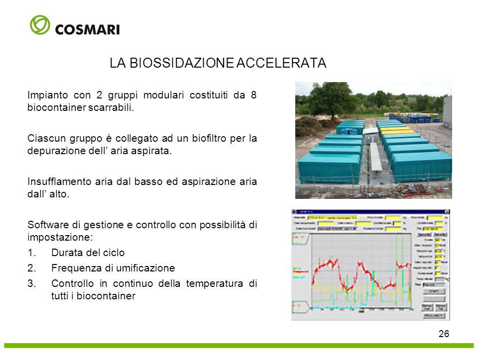 26 LA BIOSSIDAZIONE ACCELERATA Impianto con 2 gruppi modulari costituiti da 8 biocontainer scarrabili. Ciascun gruppo è collegato ad un biofiltro per