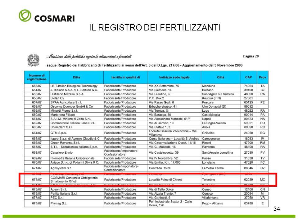 34 IL REGISTRO DEI FERTILIZZANTI