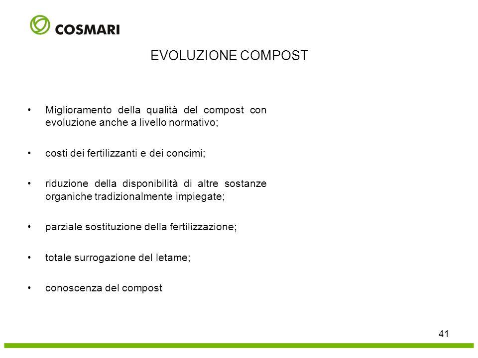 Miglioramento della qualità del compost con evoluzione anche a livello normativo; costi dei fertilizzanti e dei concimi; riduzione della disponibilità