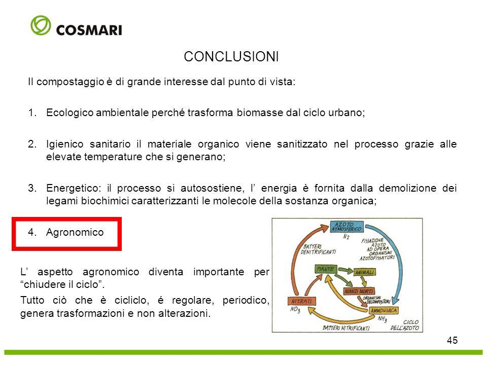 Il compostaggio è di grande interesse dal punto di vista: 1.Ecologico ambientale perché trasforma biomasse dal ciclo urbano; 2.Igienico sanitario il m