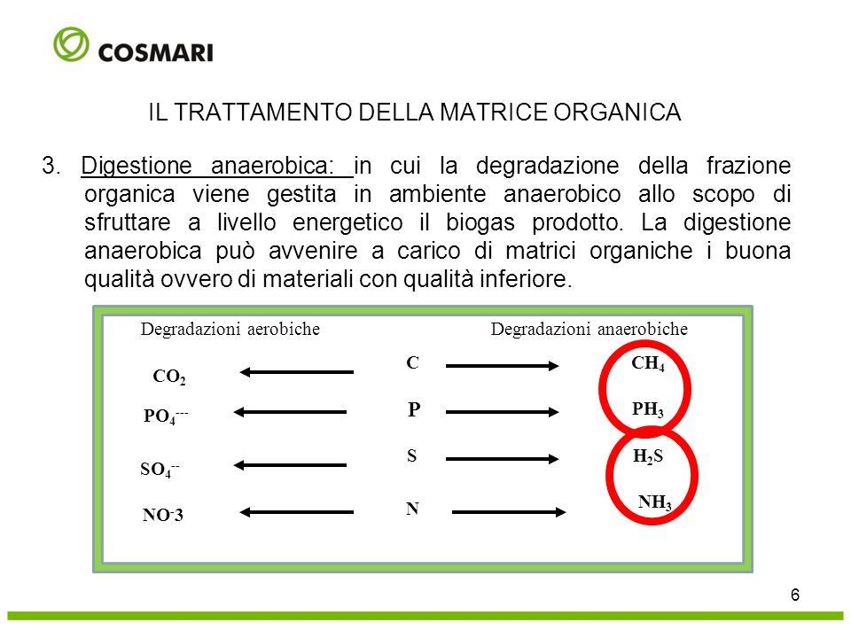 3. Digestione anaerobica: in cui la degradazione della frazione organica viene gestita in ambiente anaerobico allo scopo di sfruttare a livello energe