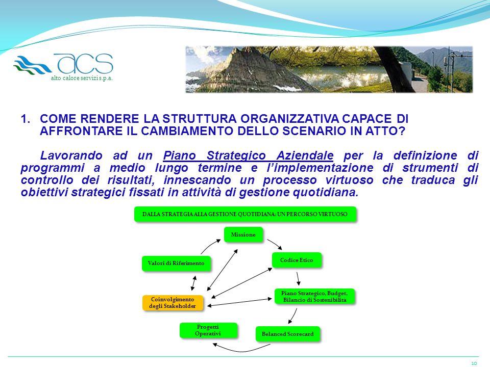 10 1.COME RENDERE LA STRUTTURA ORGANIZZATIVA CAPACE DI AFFRONTARE IL CAMBIAMENTO DELLO SCENARIO IN ATTO.