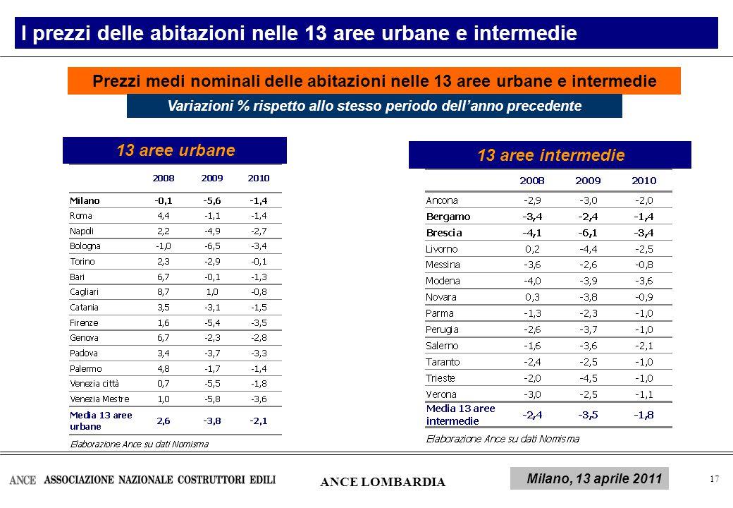 18 Popolazione e famiglie in Italia Elaborazione Ance su dati Istat Dal 2003 al 2009 le famiglie in Italia sono aumentate dell'8,9%, crescendo mediamente ogni anno di 338.000 unità.