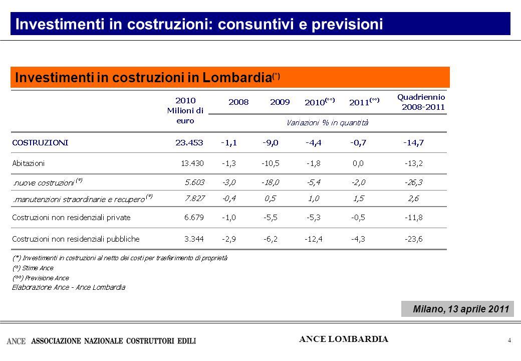 5 Investimenti in costruzioni ANCE LOMBARDIA Milano, 13 aprile 2011