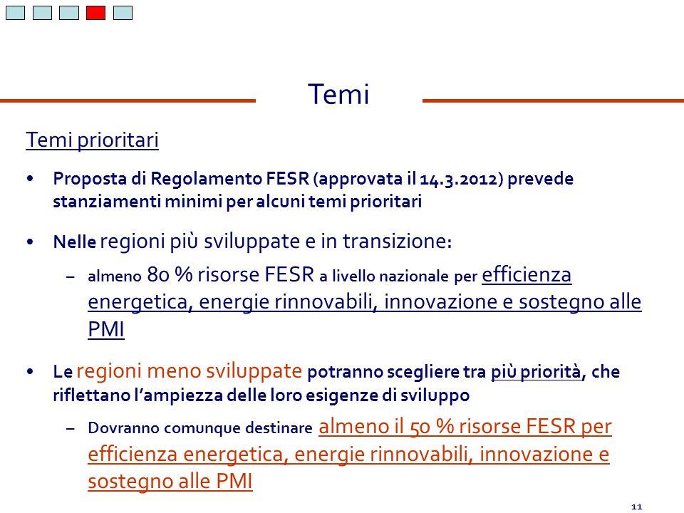 11 Temi prioritari Proposta di Regolamento FESR (approvata il 14.3.2012) prevede stanziamenti minimi per alcuni temi prioritari Nelle regioni più svil