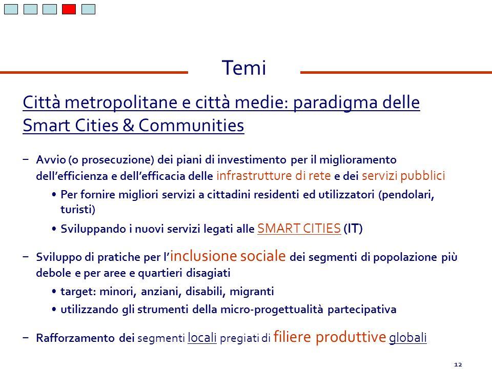 12 Città metropolitane e città medie: paradigma delle Smart Cities & Communities Temi − Avvio (o prosecuzione) dei piani di investimento per il miglio