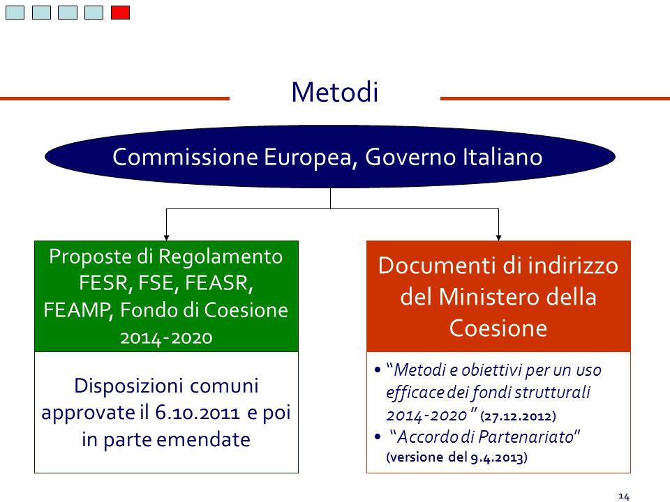 14 Proposte di Regolamento FESR, FSE, FEASR, FEAMP, Fondo di Coesione 2014-2020 Disposizioni comuni approvate il 6.10.2011 e poi in parte emendate Doc