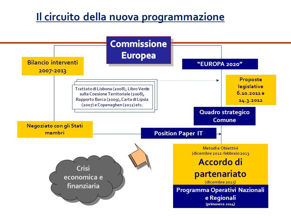 """15 """"EUROPA 2020"""" Proposte legislative 6.10.2011 e 14.3.2012 Metodi e Obiettivi (dicembre 2012-febbraio 2013 Accordo di partenariato (dicembre 2013) Pr"""