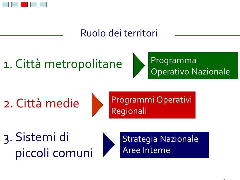 5 Ruolo dei territori 1. Città metropolitane Programma Operativo Nazionale 2. Città medie Programmi Operativi Regionali 3. Sistemi di piccoli comuni S